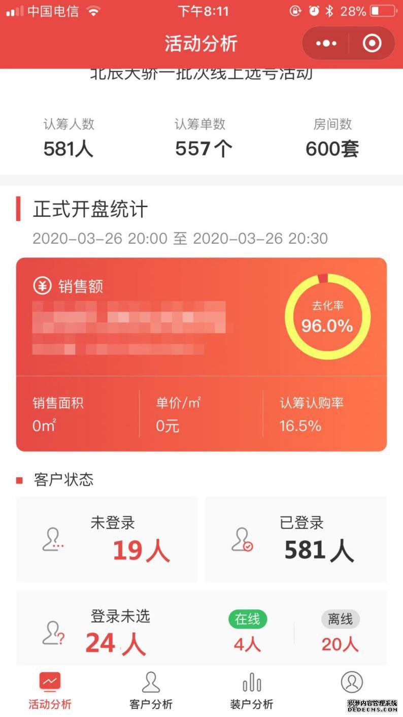 首批次线上预选活动火爆空前,北辰网页版变态传奇2分钟300多套房源被快速预